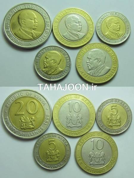 مجموعه سکه های کمیاب بای متال کنیا